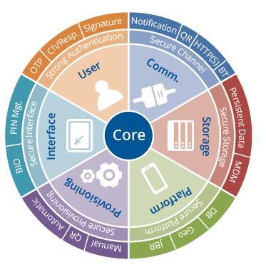 Accenture management consulting